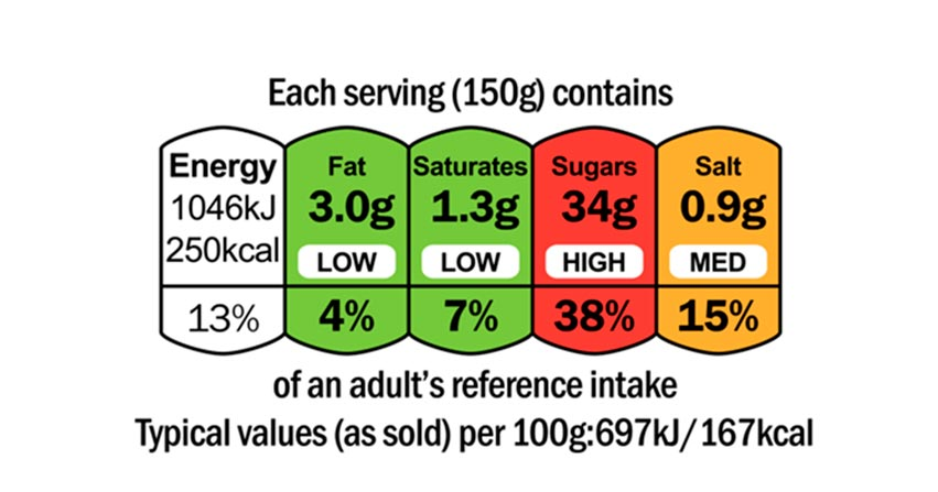 nutritional information api food diary recommended daily intake fats carbs